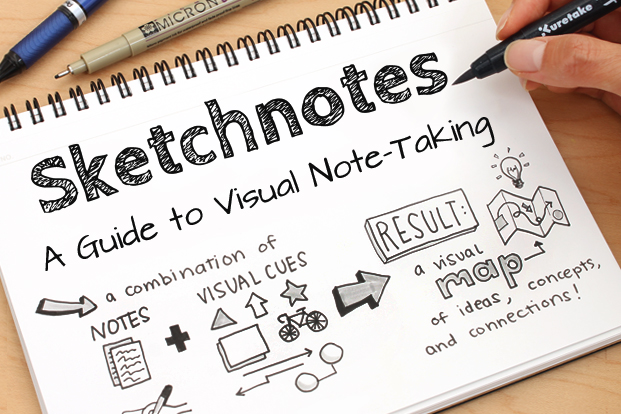 A Beginners Guide to Sketchnoting in the Classroom via zoom